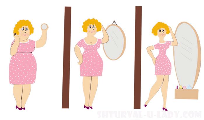 Три вида женской полноты