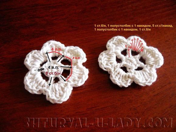Цветы: декор ажурной вязки